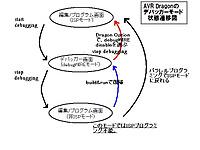 Dragon_statemap